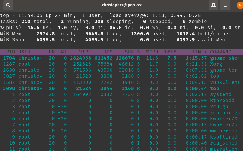 Top command output in Linux