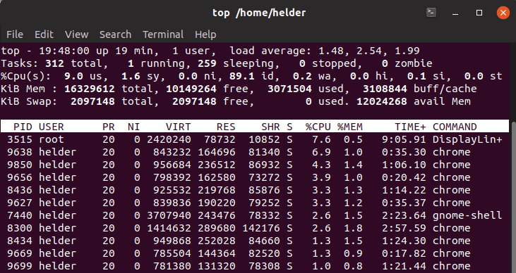 top command also displays the memory usage in Linux