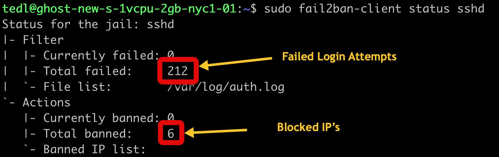 fail2ban Failed Login Attempts