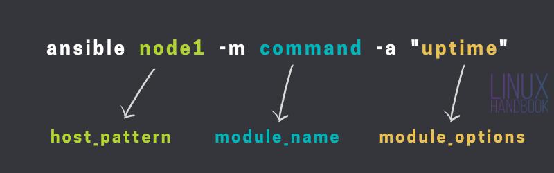 Ansible ad-hoc command