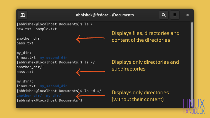List only directories in Linux
