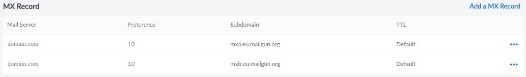 Mailgun MX Records