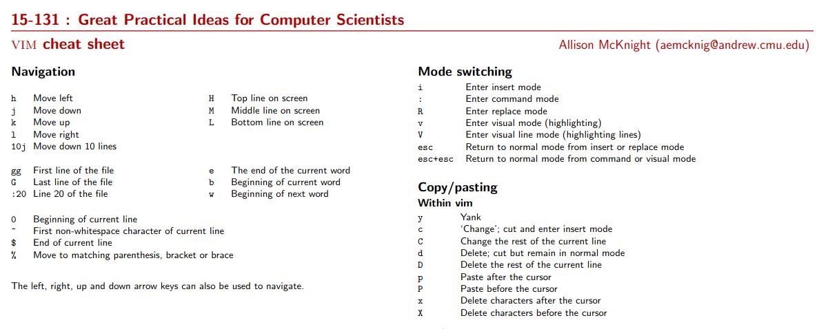 Vim Cheat Sheet for beginners