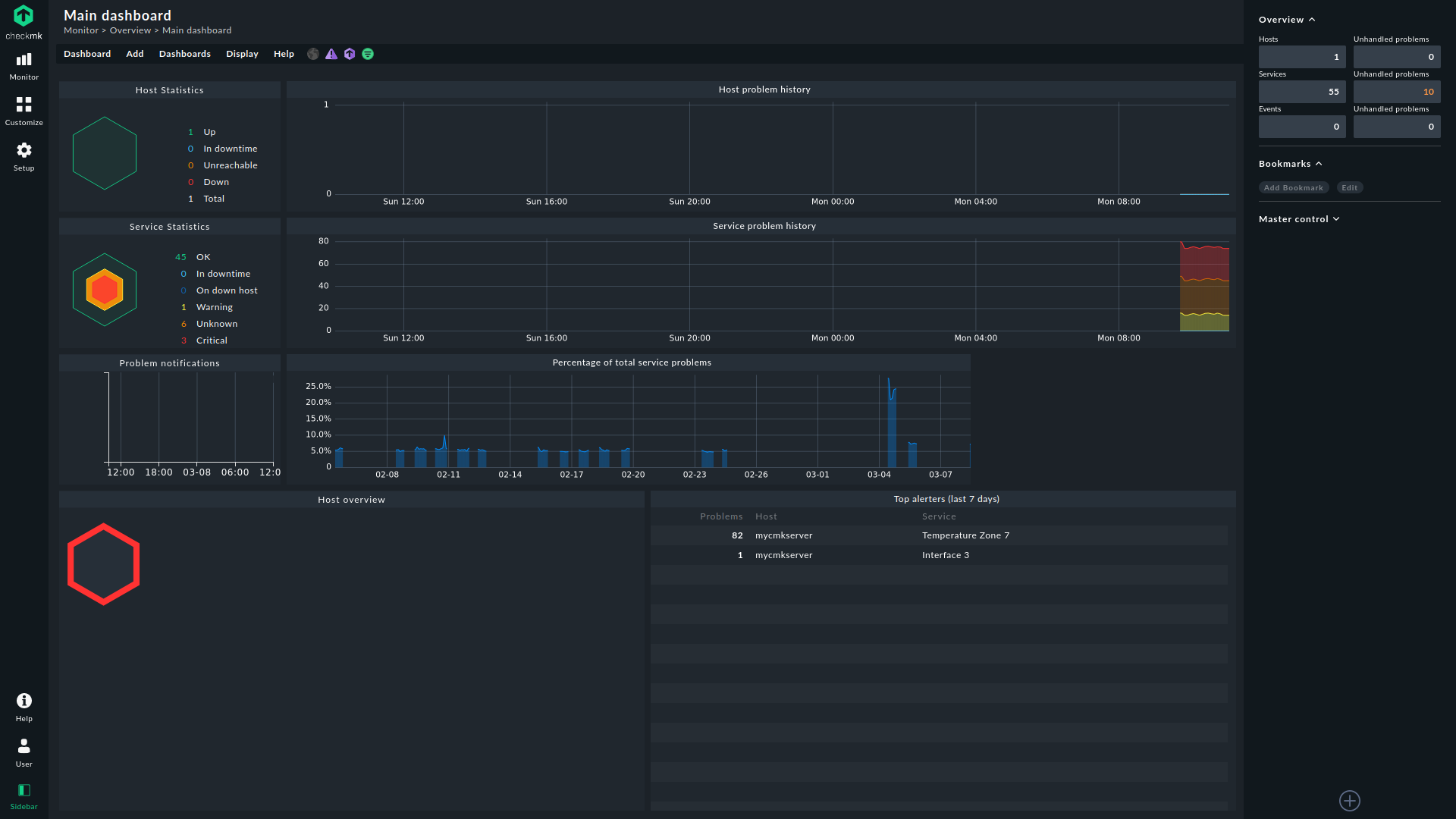 Checkmk is an open source server monitoring tool