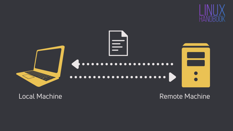 4 Ways to Transfer Files Between Remote and Local Systems Over SSH