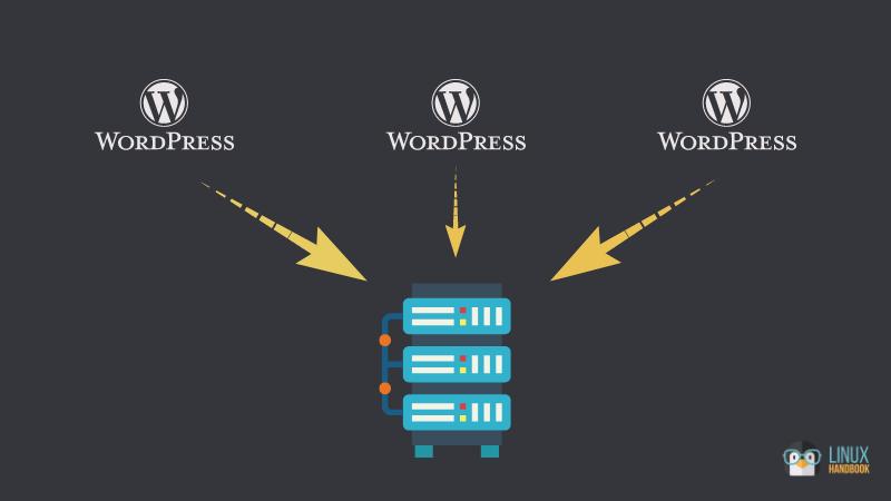 Deploy multiple WordPress